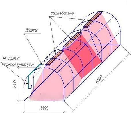 Схема утепления теплиц